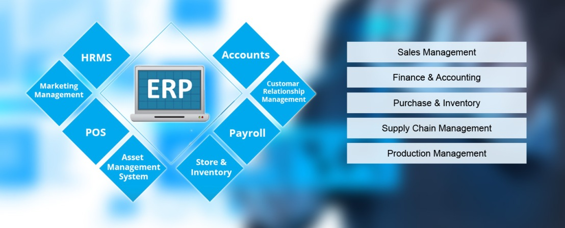 Why the Start-Ups Require an ERP Software?